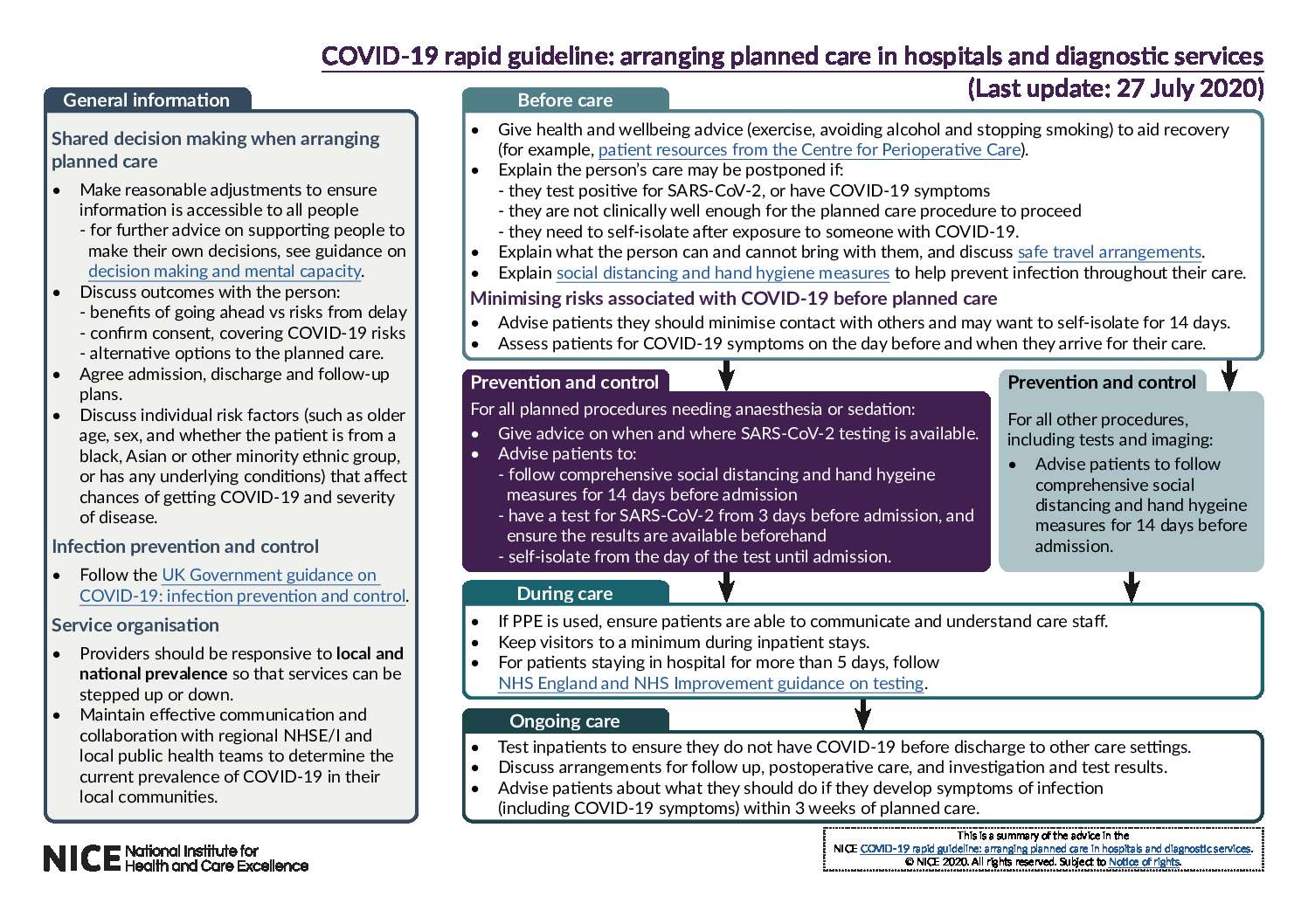 NICE release Covid-19 guidelines for Diagnostic services